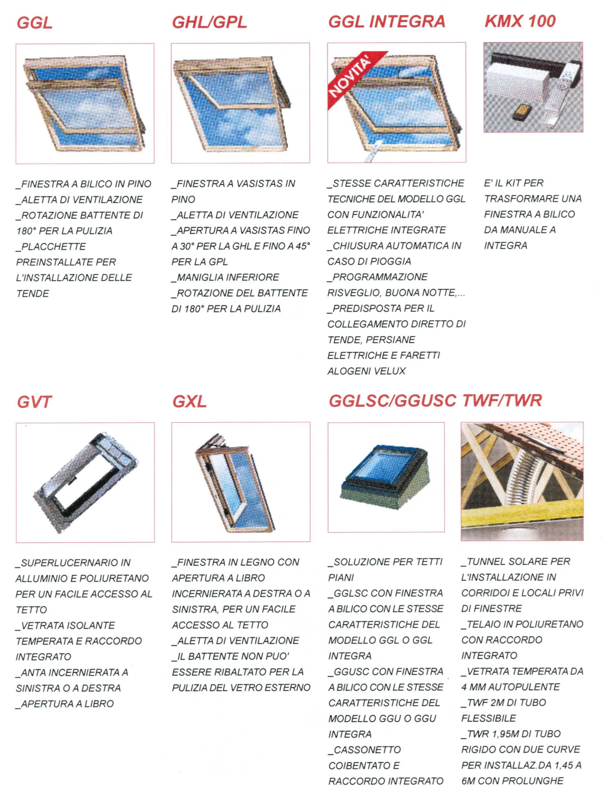 Prodotti e servizi per l 39 edilizia prodotti e servizi for Finestre velux misure standard